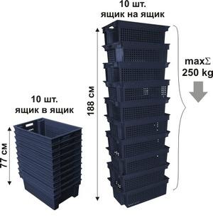 Ящики хозяйственные пластиковые складские сплошные 600 400 200