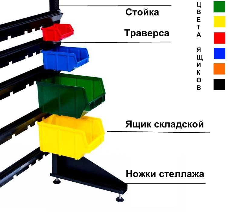 Фото 1. Стойка - стеллаж под метизы с ящиками